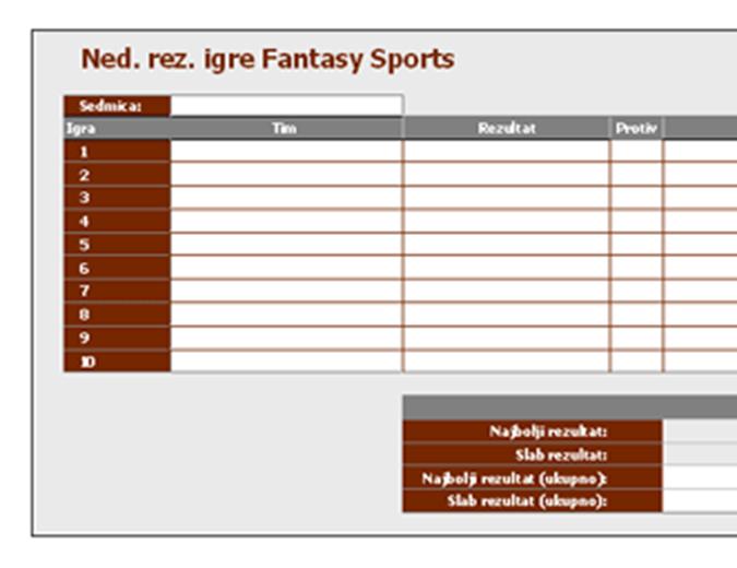 Nedeljni rezultati za igru Fantasy sports