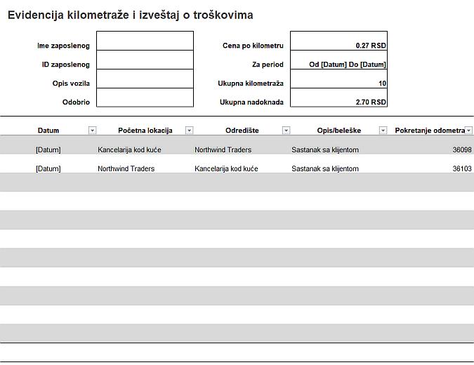 Evidencija kilometraže i izveštaj o troškovima
