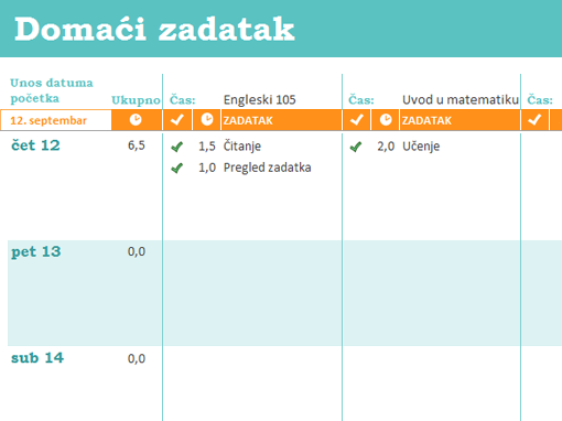 Raspored domaćih zadataka