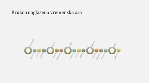 Sajd sa dijagramom vremenske ose događaja (široki ekran)