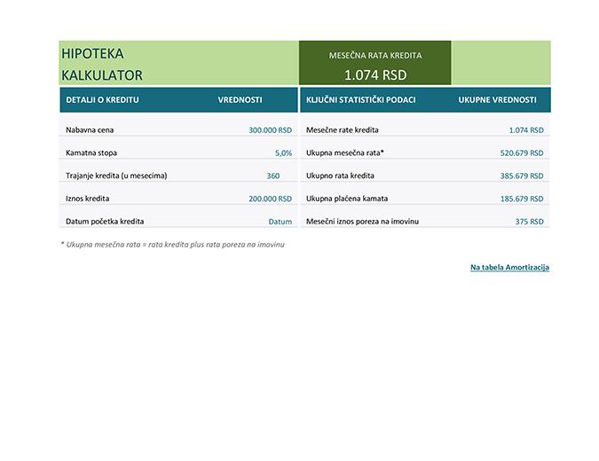 Kalkulator hipotekarnog kredita