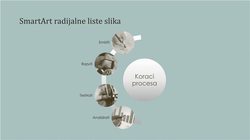 SmartArt grafika procesa sa radijalnom listom slika (široki ekran)