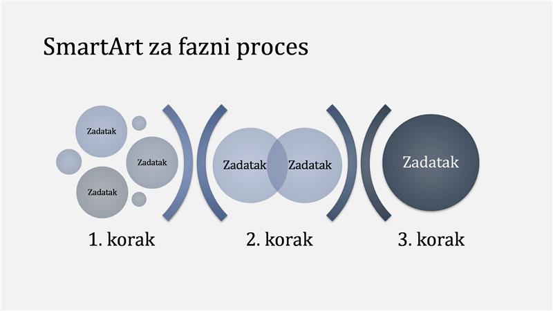 SmartArt grafika procesa u fazama (svetlo/tamnoplava), široki ekran