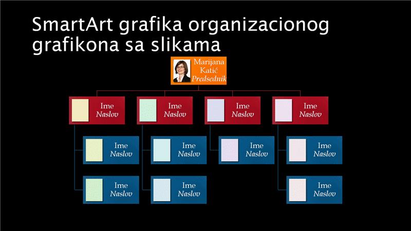 """Slajd """"Organizacioni grafikon sa slikama"""" (više boja na crnoj), široki ekran"""