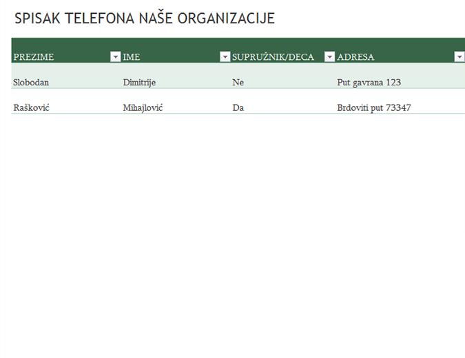 Spisak telefona zaposlenih