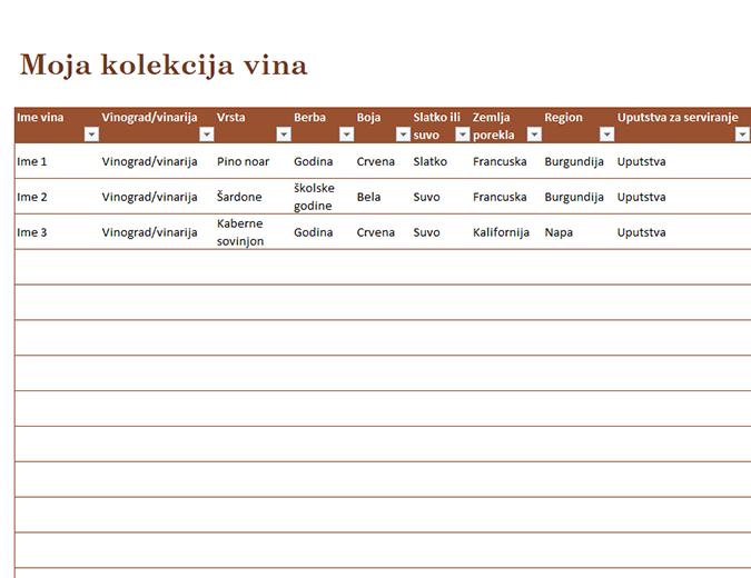 Spisak kolekcije vina