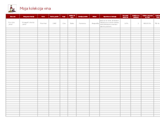 Lista kolekcije vina
