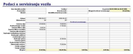 Podaci o servisiranju vozila