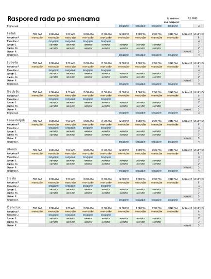 Raspored rada po smenama