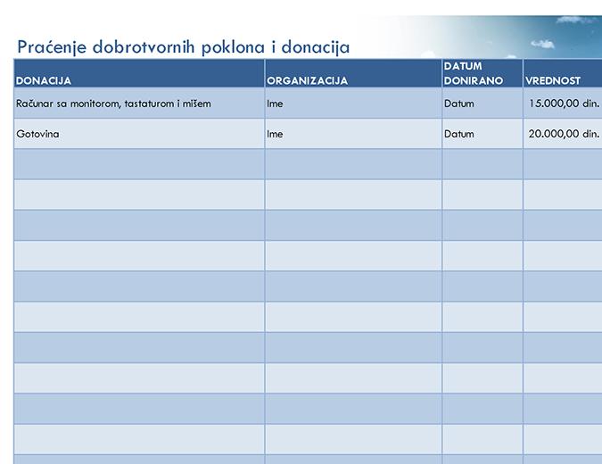 Praćenje dobrotvornih poklona i donacija (jednostavno)