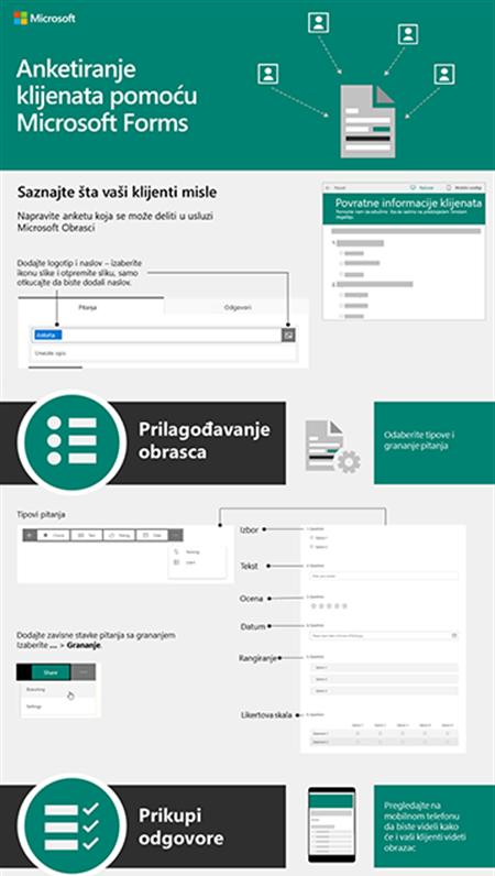 Anketiranje klijenata pomoću Microsoft Forms