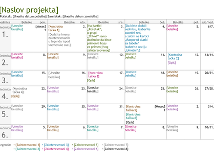 Vremenska osa planiranja projekta