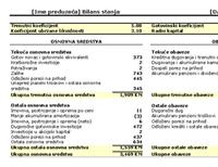 Bilans stanja sa koeficijentima i radnim kapitalom