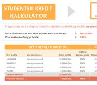 Kalkulator studentskog kredita