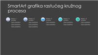SmartArt slajd rastućeg kružnog procesa (sivo i plavo na crnom), široki ekran