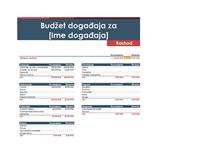 Budžet za događaje