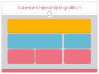 Tabelarni hijerarhijski grafikon