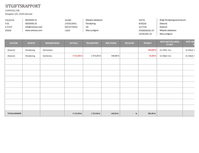Utgiftsrapport för företagsresor