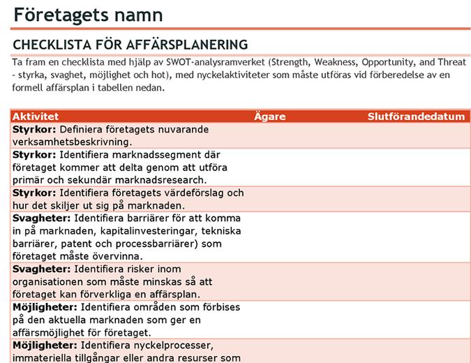 Checklista för affärsplan med SWOT-analys