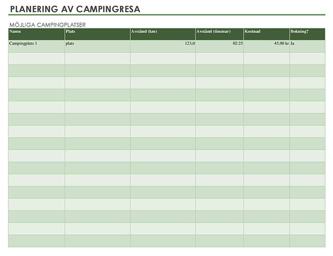 Planering av campingresa