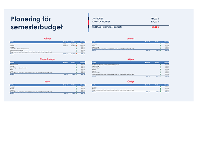 Budgetplanering för högtider