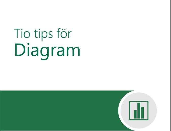 Tio tips för diagram