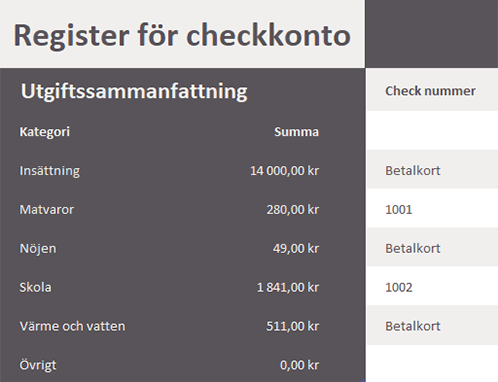 Register för checkkonto