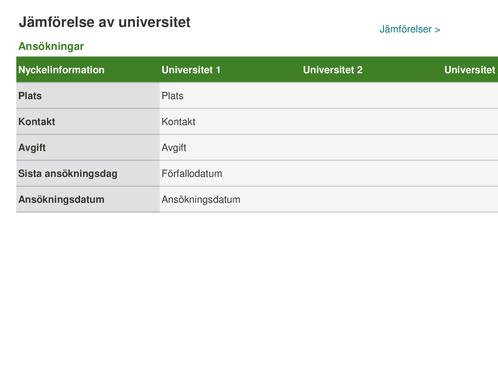 Jämförelse av universitet