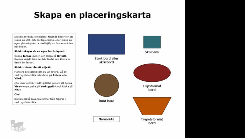Placeringskarta