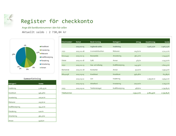 Register för checkkonto med diagram