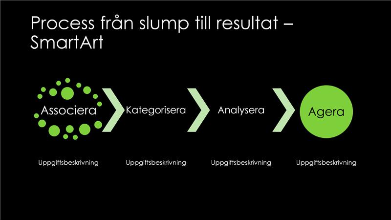 Presentationsbild med SmartArt slumpmässigt till resultat (grönt på svart), bredbildsformat