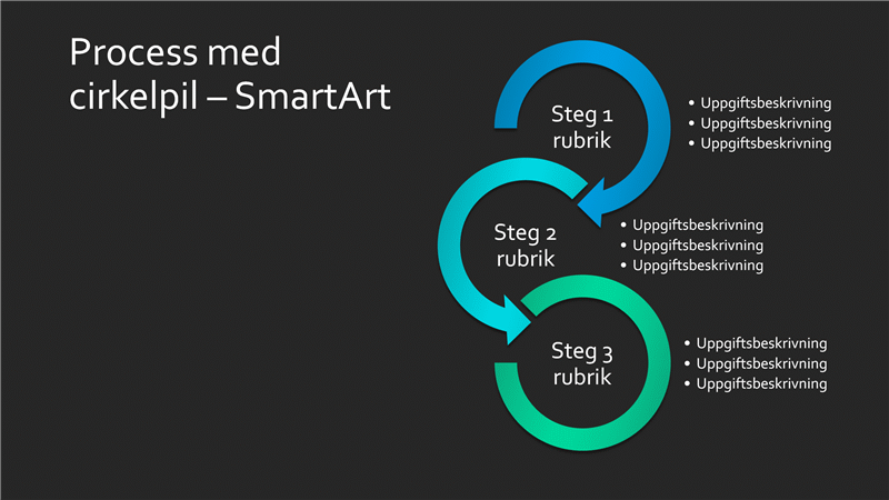 Presentationsbild med SmartArt-process med cirkel och pil (blågrått på svart), bredbildsformat