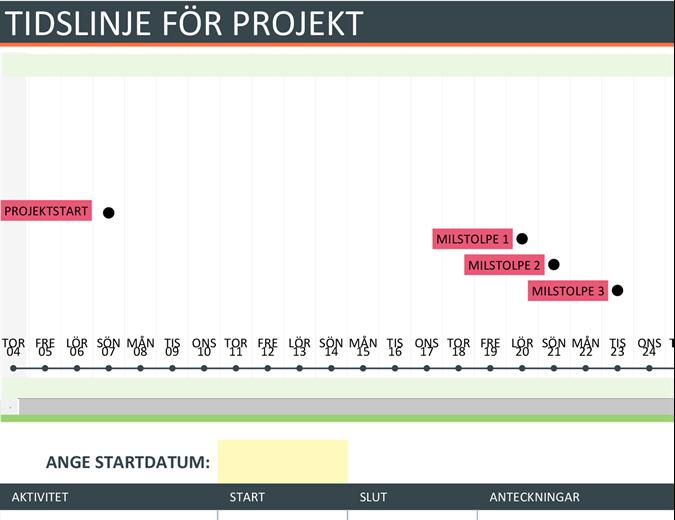 Tidsplan för projekt