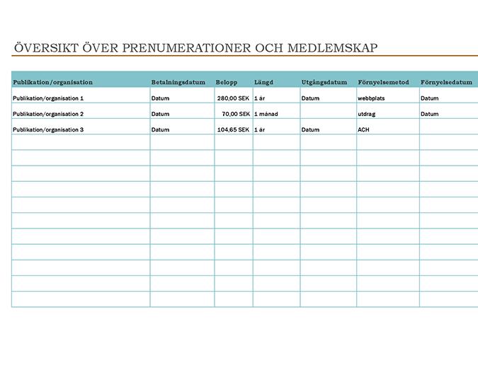 Översikt över prenumerationer och medlemskap