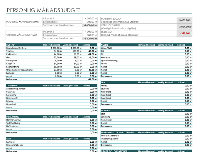 Personlig månadsbudget