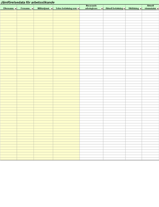 Jämförelsetabell för uppgifter om arbetssökande