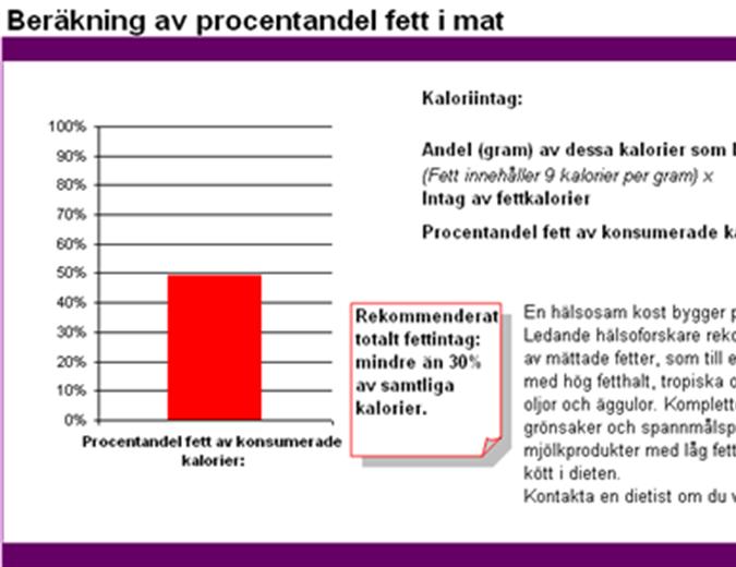Beräkning av procentandel fett i mat