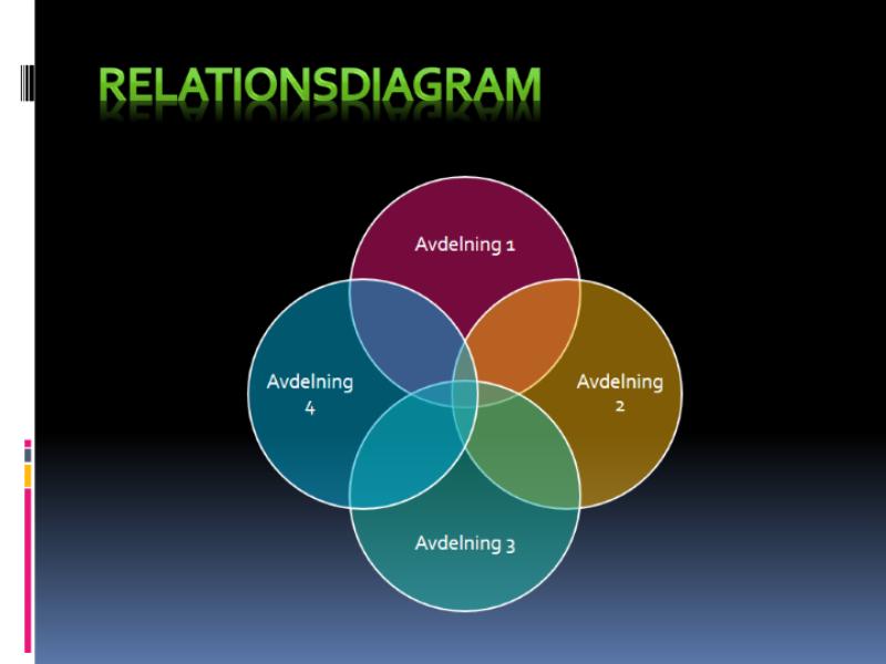 Relationsdiagram
