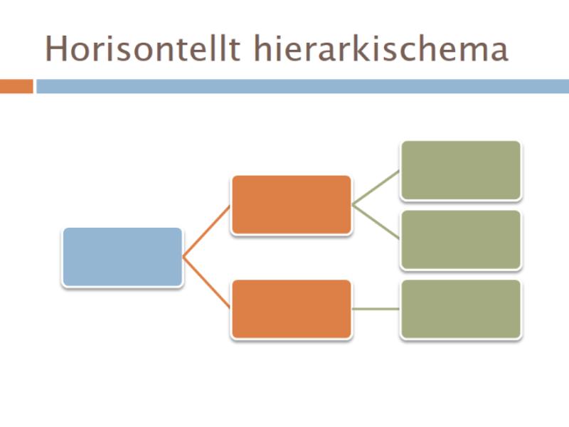 Horisontellt hierarkischema