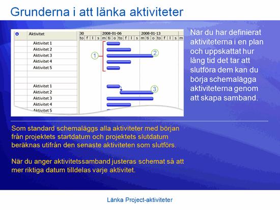 Utbildningspresentation: Project 2007 – Länka Project-aktiviteter