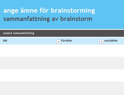 Brainstormingsamarbete