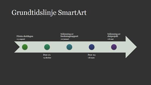 SmartArt-diagrambild för tidslinje (vitt på mörkgrått, bredbild)