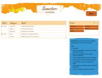 Checklista för semestern