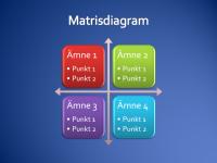 Matrisdiagram
