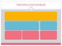 hierarkischematabell