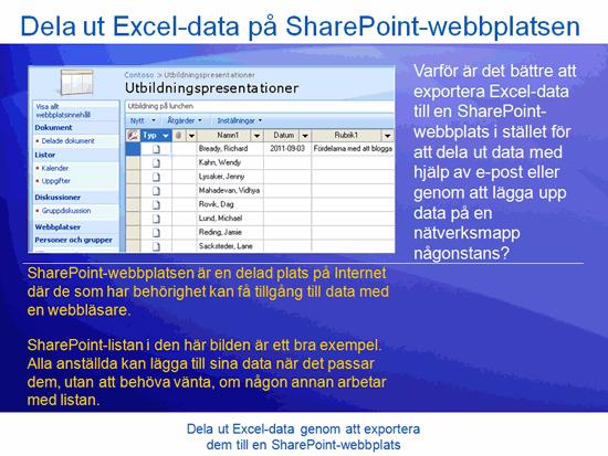 Utbildningspresentation: Excel 2007 – Dela ut Excel-data genom att exportera dem till en SharePoint-webbplats