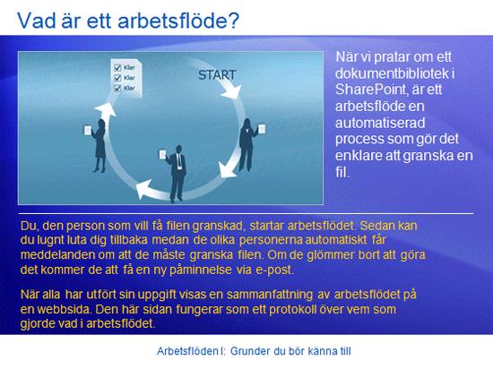 Utbildningspresentation: SharePoint Server 2007 – Arbetsflöden I: Grunder du bör känna till