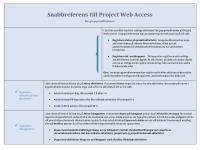 Snabbreferens till Project Web Access för gruppmedlemmar
