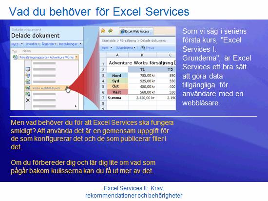 Utbildningspresentation: SharePoint Server 2007 – Excel Services II: krav, rekommendationer och behörigheter