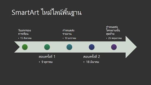 สไลด์ไดอะแกรมไทม์ไลน์ SmartArt (สีขาวบนพื้นสีเทาเข้ม แบบจอกว้าง)